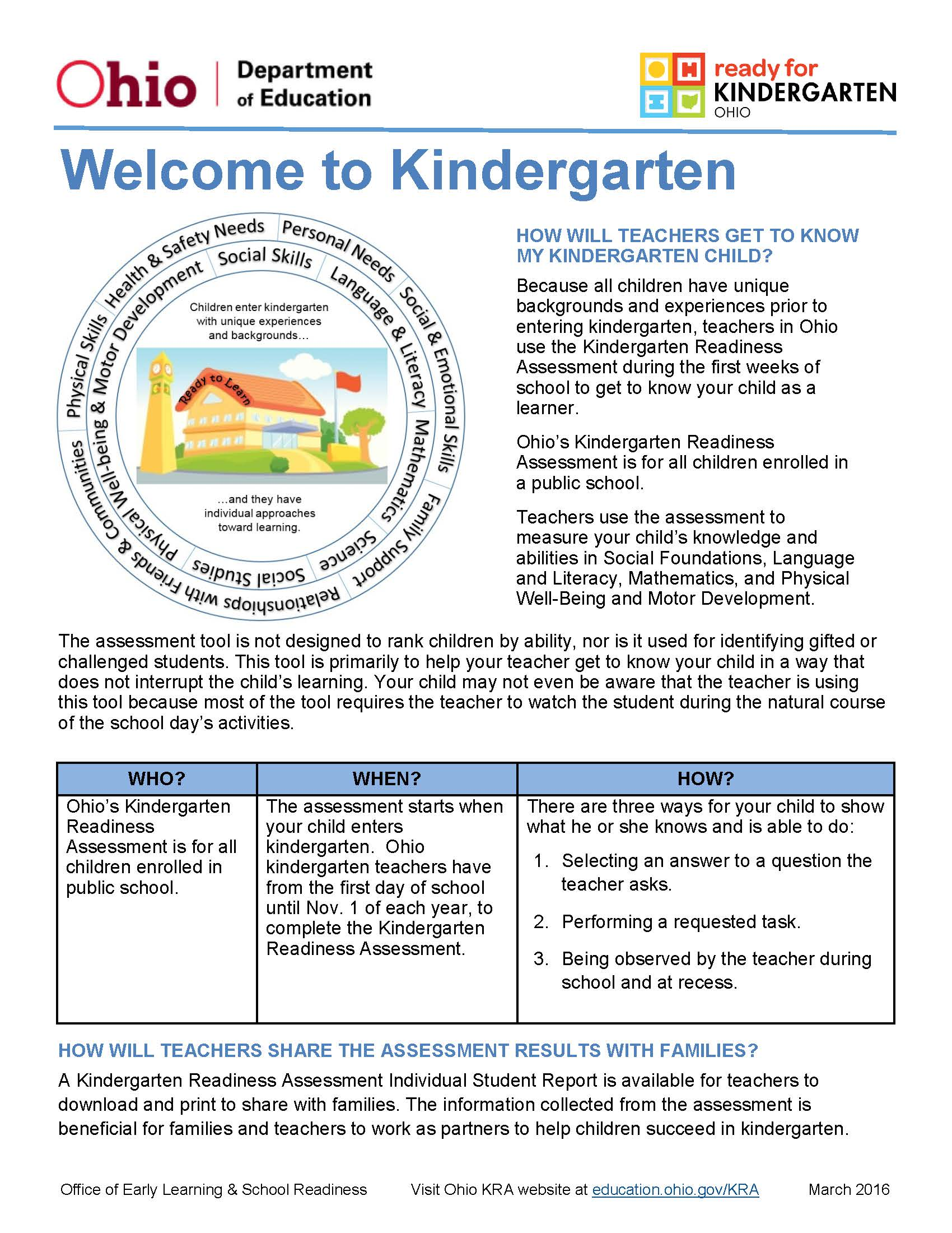 Welcome to Kindergarten - Link to PDF
